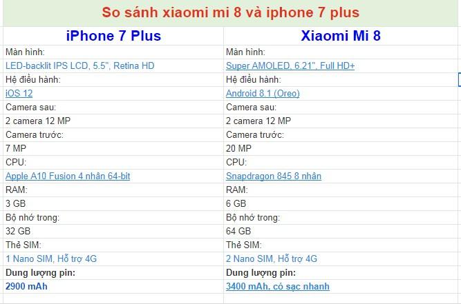 Tổng quan về cấu hình 2 sản phẩm khi so sánh xiaomi mi 8 và iphone 7 plus