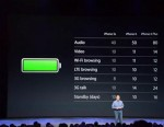 ĐIỆN THOẠI IPHONE 6 128GB (LIKE NEW)