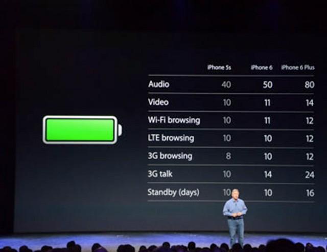 ĐIỆN THOẠI IPHONE 6 16GB